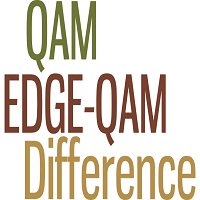 qam edge qa difference