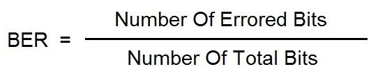 bit error ratio ber