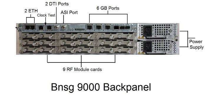 Bnsg 9000 Backpanel