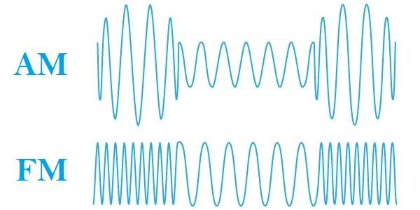 am fm digital modulation for headend
